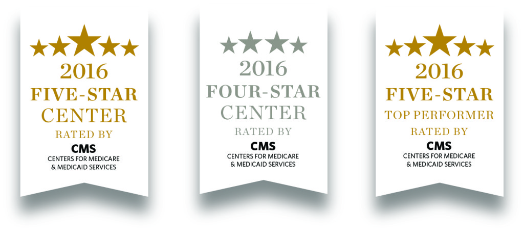 Nephrology allens blog davita cms five star quality rating cms five star quality rating system supports patient choice sciox Image collections